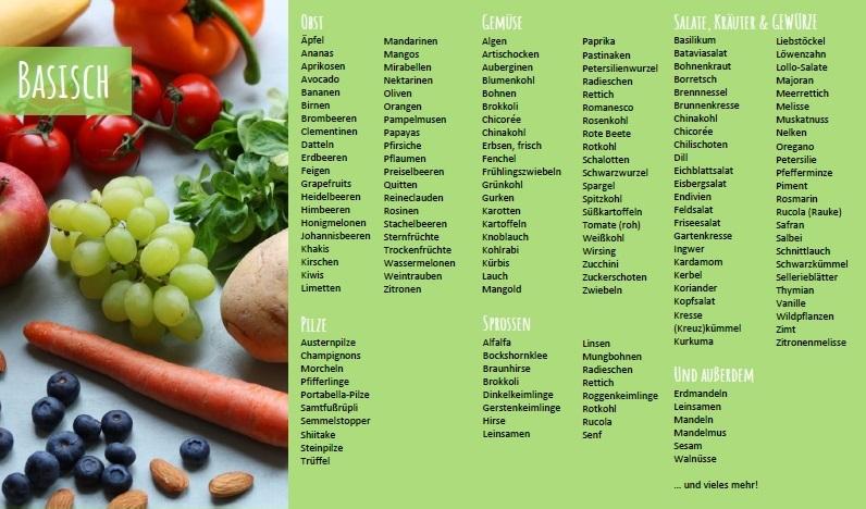 Basische und saure Lebensmittel